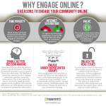 6 reasons to engageg online