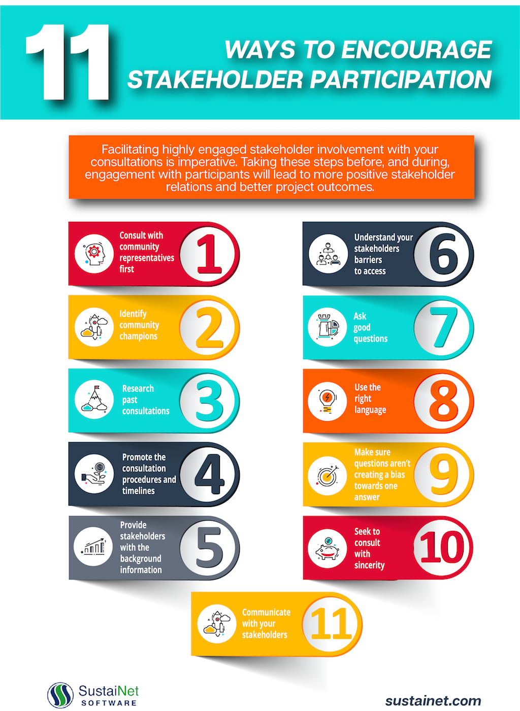 How to Encourage Stakeholder Participation Infographic