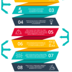 Stakeholder Consultation Questions Infographic