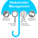 stakeholder management umbrella